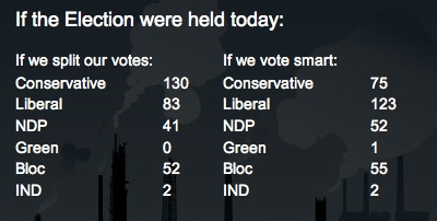 from www.VoteForEnvironment.ca